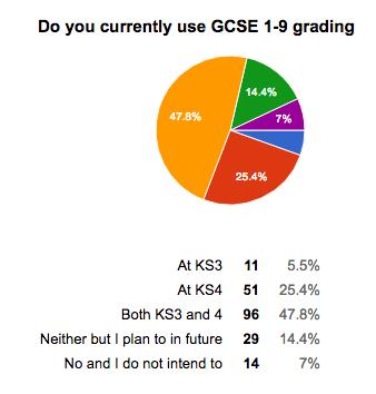 gcse-9-1-1