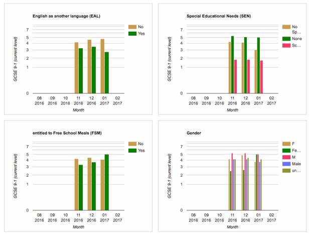 progression-charts-2