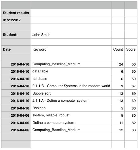 Teacher evidence